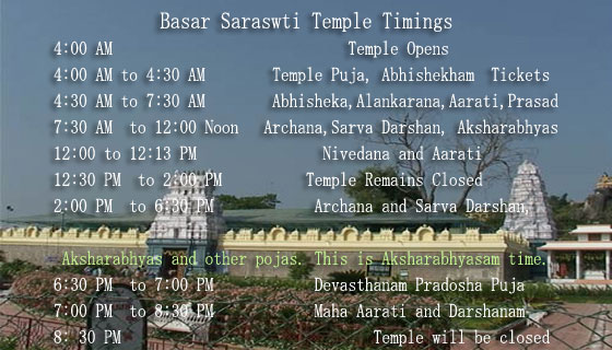 Basar-Temple-Timing