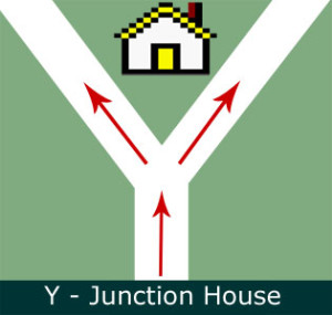 Y Junction House