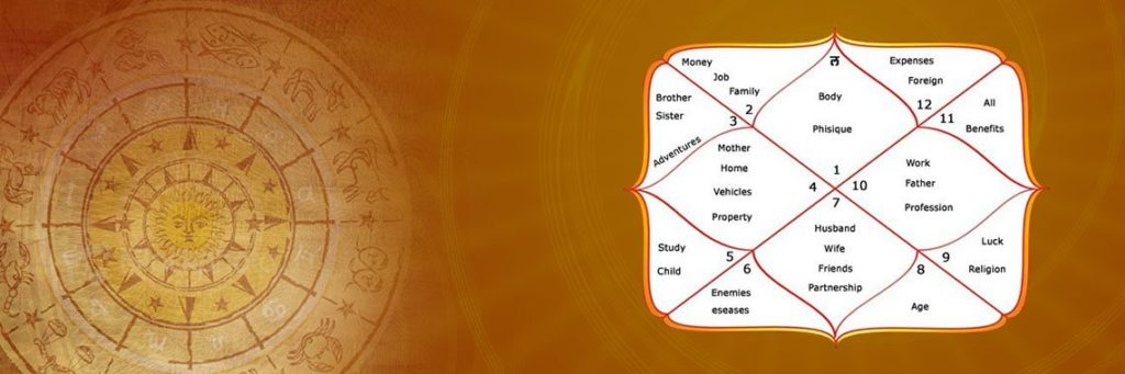 Vastu from your Horoscope