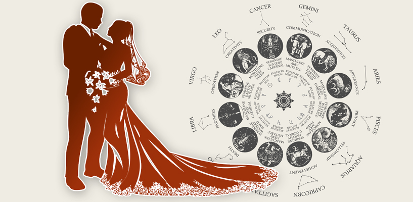 Marriage-Astrology