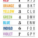Numerology and Color Theory